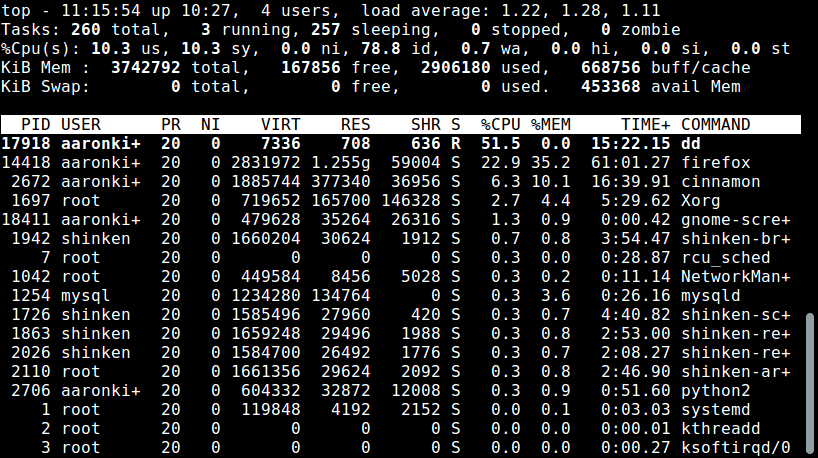 محدود کردن cpu توسط ابزار cpulimit