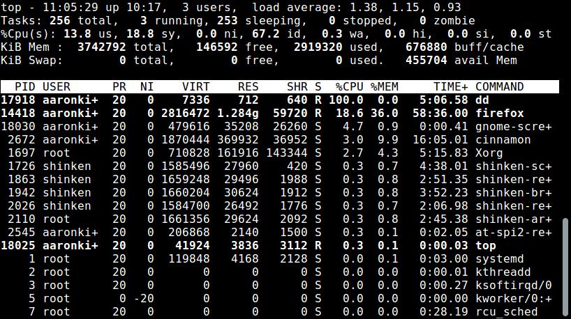 مانیتورینگ پروسه های لینوکس توسط top