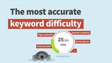 ویدیو آنالیز keyword difficulty