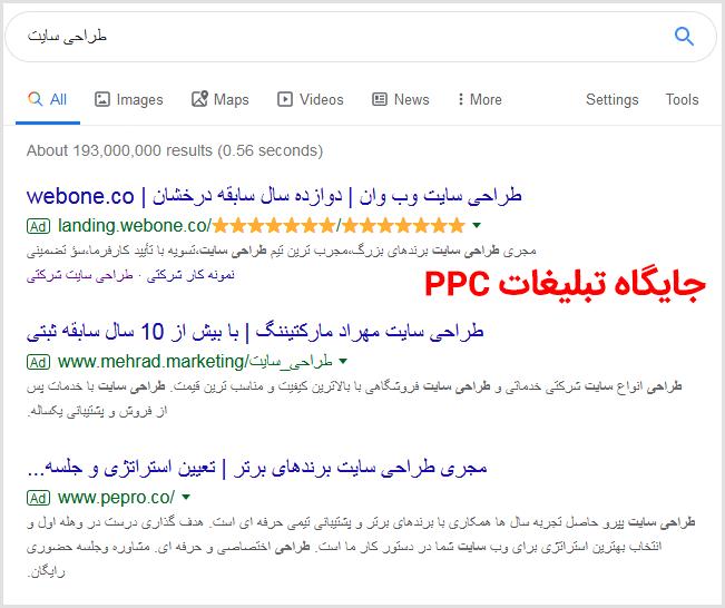 تبلیغات کلیکی ppc